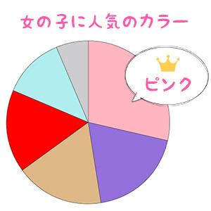 女の子に人気の色