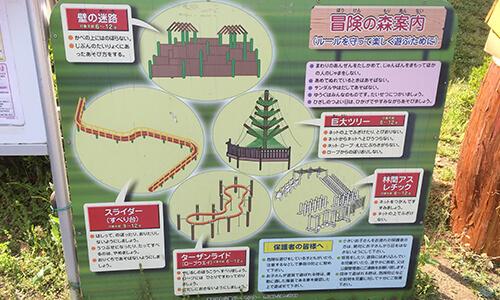 冒険の森マップ